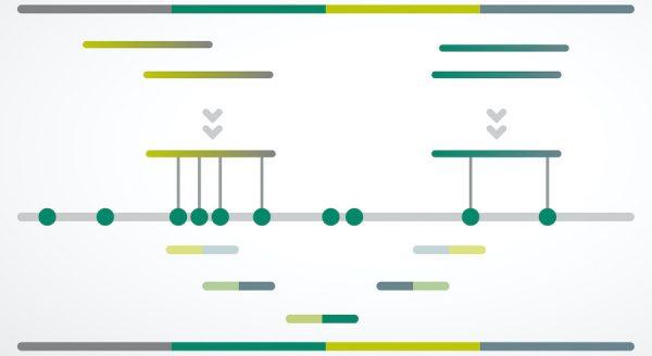 Genomics iconographic